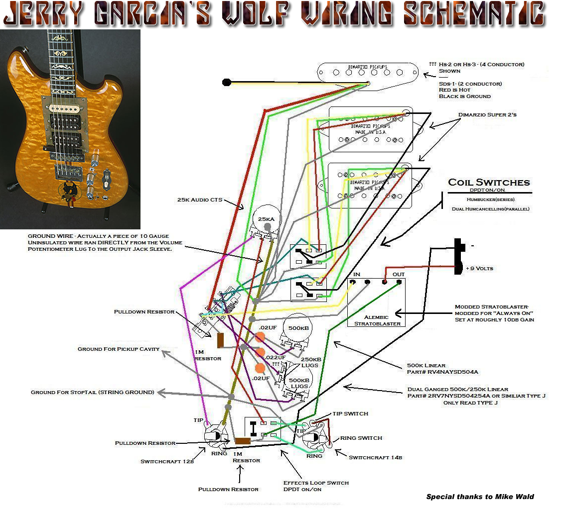 Schematic on guitar wiring diagrams